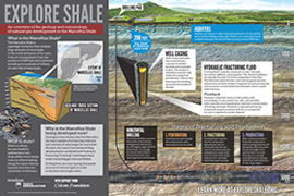 Explore Shale Poster Preview